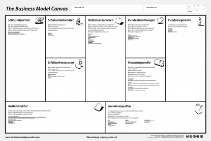 business-model-canvas-template-pdf-de.jpg