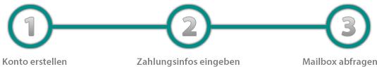 paystep_3_de_green.png