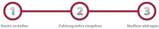 paysteps_trafficanalysis_3_de.png